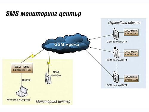 Technopol EOOD  - Invest Bulgaria.com