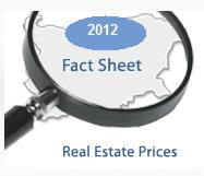 REAL ESTATE PRICES IN BULGARIA (2012 SAMPLE)
